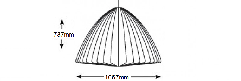 Bell Dimensions